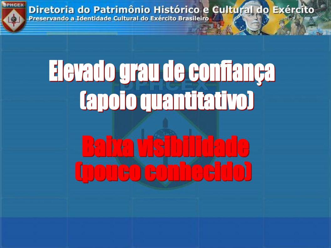 ESPAÇOS CULTURAIS ATIVIDADES CULTURAIS Museu Capitão Pitaluga Orquestra Violões do Forte