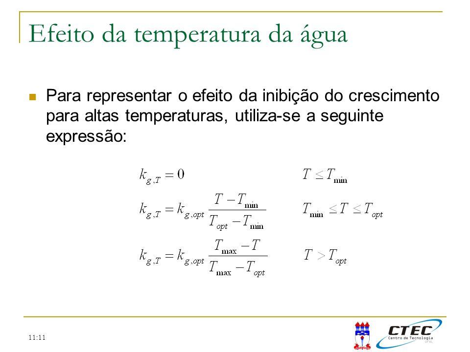 11:11 Efeito da temperatura da água Para representar o efeito da inibição do crescimento para altas temperaturas, utiliza-se a seguinte expressão: