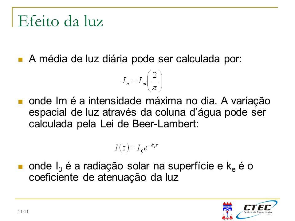 11:11 Efeito da luz A média de luz diária pode ser calculada por: onde Im é a intensidade máxima no dia. A variação espacial de luz através da coluna