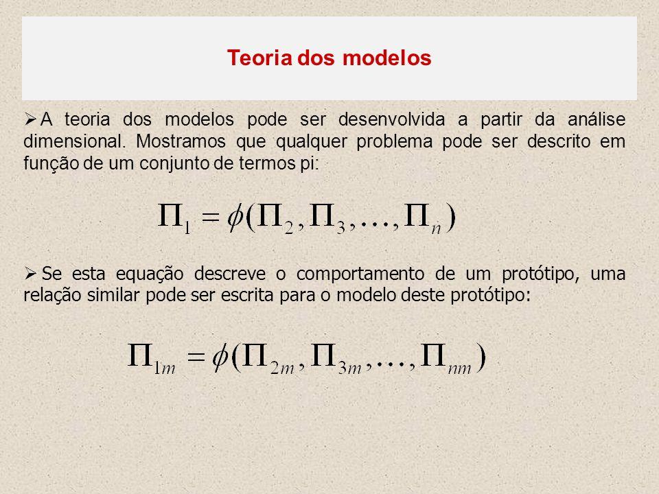 Teoria dos modelos A teoria dos modelos pode ser desenvolvida a partir da análise dimensional. Mostramos que qualquer problema pode ser descrito em fu
