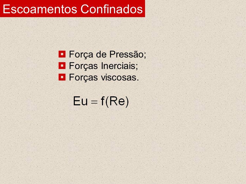 Escoamentos Confinados Força de Pressão; Forças Inerciais; Forças viscosas.