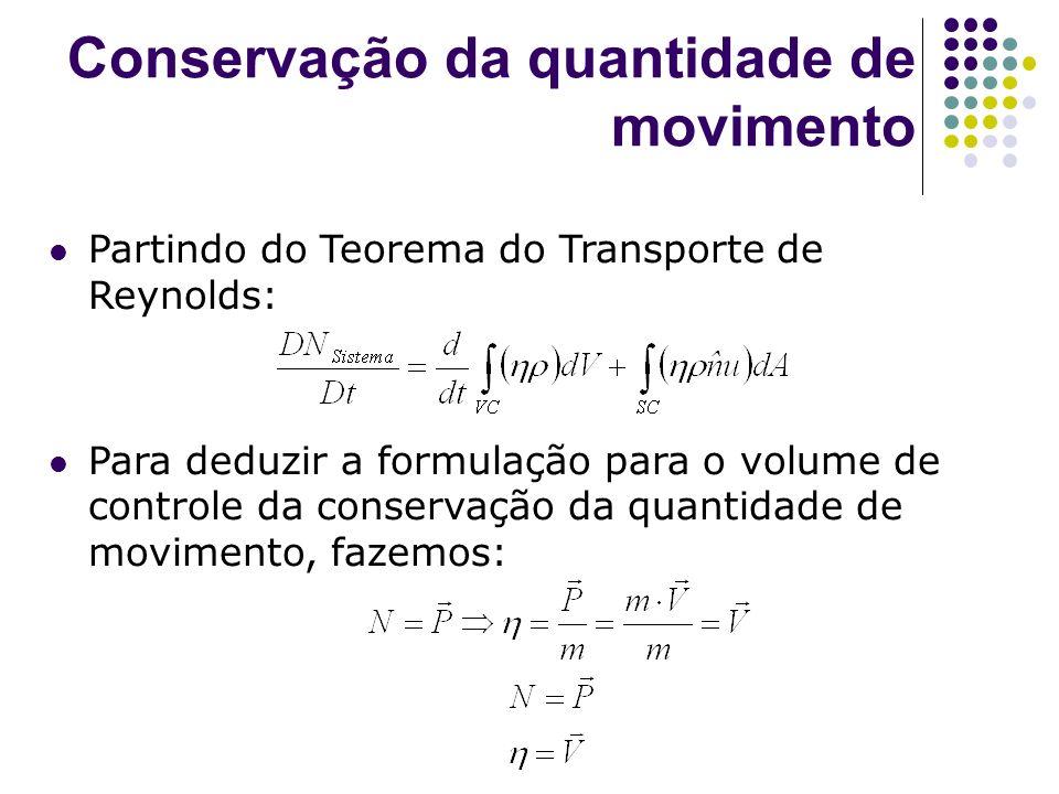 Conservação da quantidade de movimento Partindo do Teorema do Transporte de Reynolds: Para deduzir a formulação para o volume de controle da conservaç