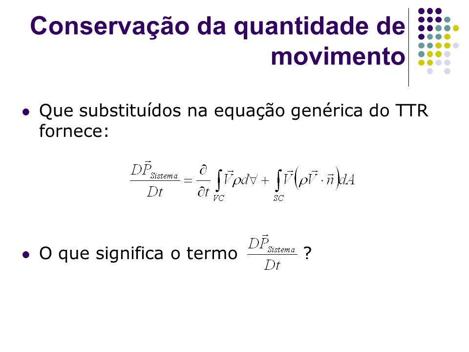 Conservação da quantidade de movimento Que substituídos na equação genérica do TTR fornece: O que significa o termo ?