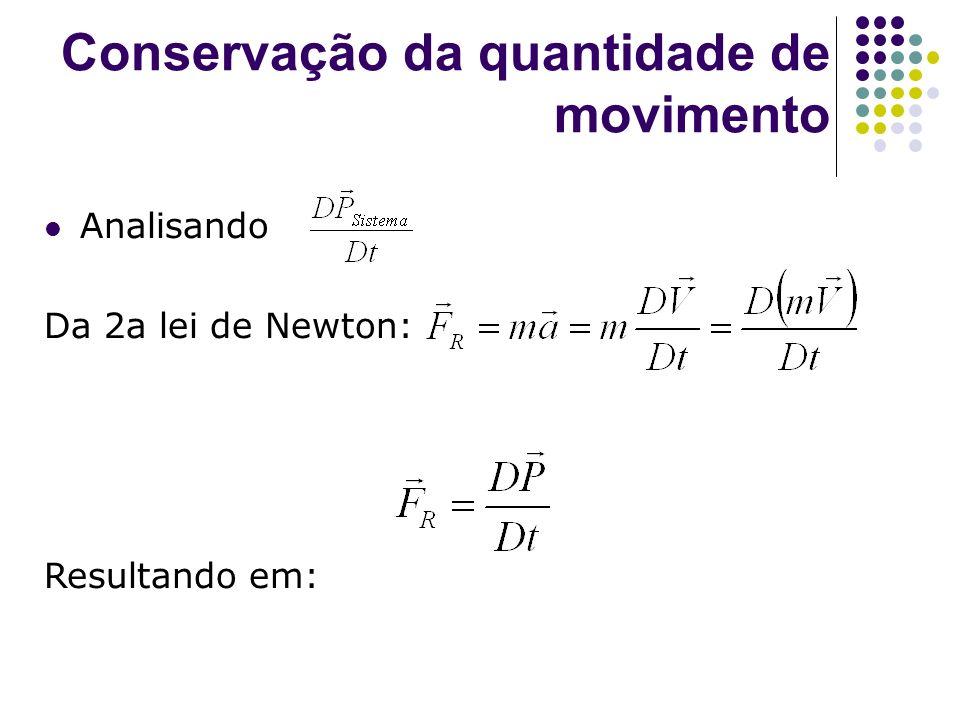 Conservação da quantidade de movimento Analisando Da 2a lei de Newton: Resultando em:
