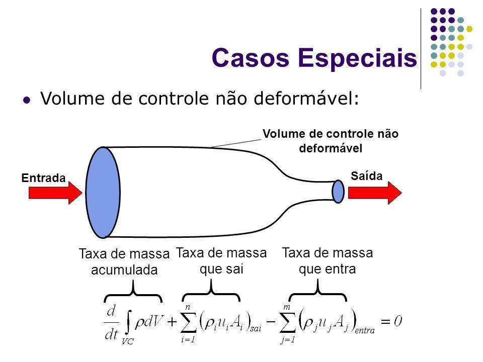 Casos Especiais Volume de controle não deformável: Entrada Saída Volume de controle não deformável Taxa de massa acumulada Taxa de massa que sai Taxa
