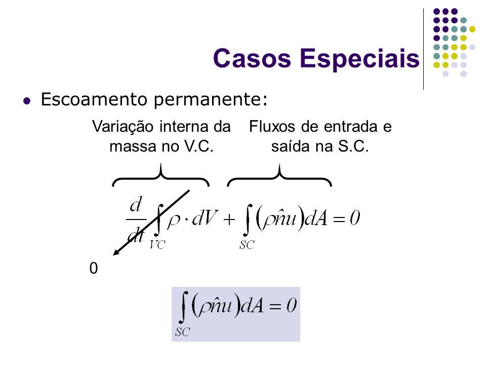Casos Especiais Escoamento permanente: Variação interna da massa no V.C. Fluxos de entrada e saída na S.C. 0