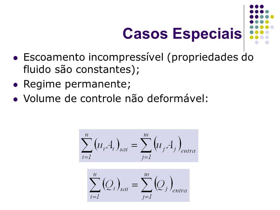Casos Especiais Escoamento incompressível (propriedades do fluido são constantes); Regime permanente; Volume de controle não deformável: