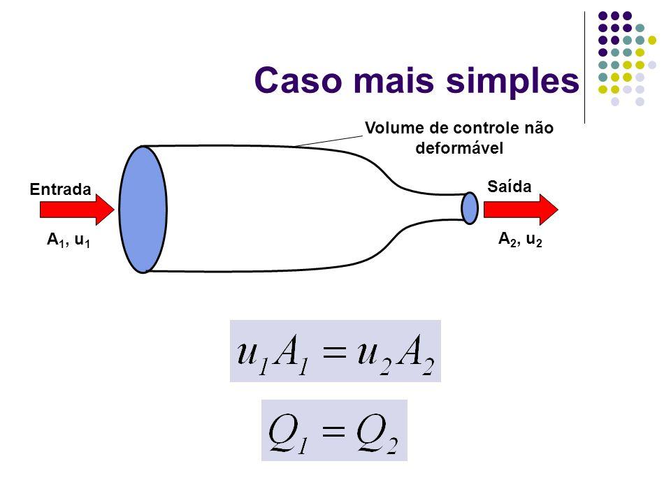 Caso mais simples Entrada Saída Volume de controle não deformável A 1, u 1 A 2, u 2