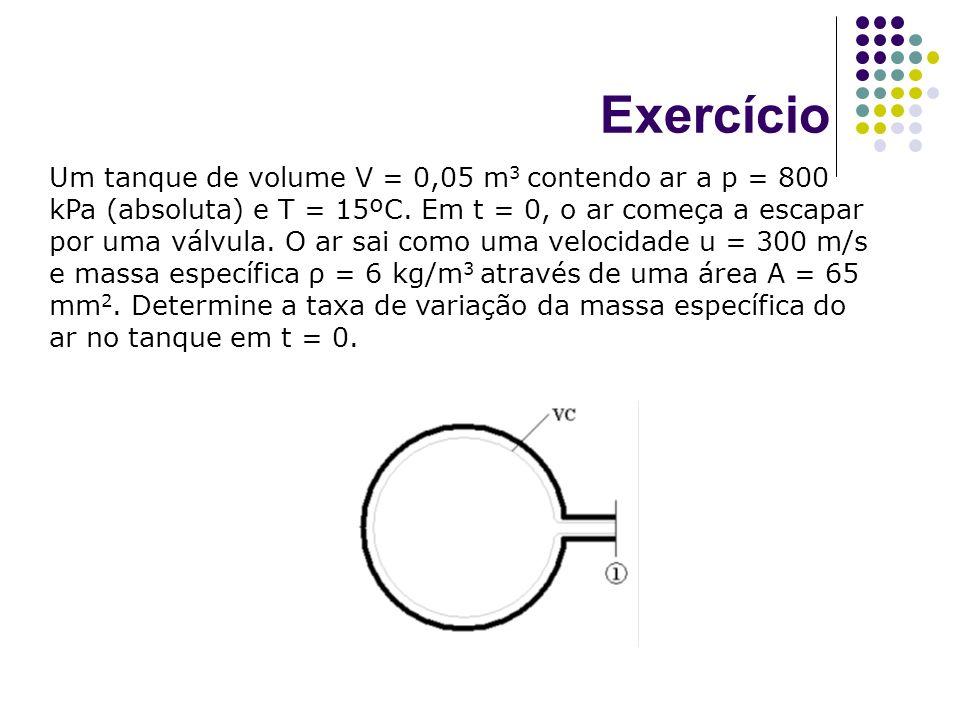 Exercício Um tanque de volume V = 0,05 m 3 contendo ar a p = 800 kPa (absoluta) e T = 15ºC. Em t = 0, o ar começa a escapar por uma válvula. O ar sai