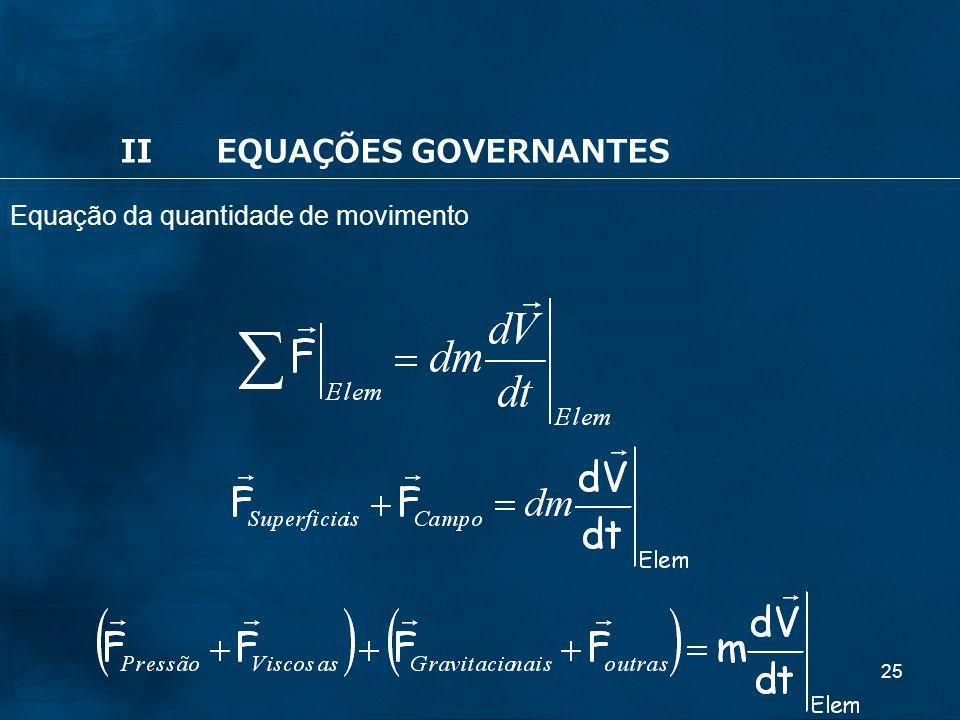 25 IIEQUAÇÕES GOVERNANTES Equação da quantidade de movimento