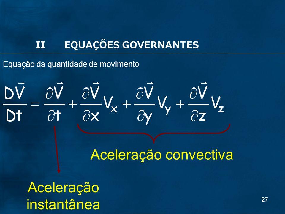 27 Aceleração convectiva Aceleração instantânea IIEQUAÇÕES GOVERNANTES Equação da quantidade de movimento