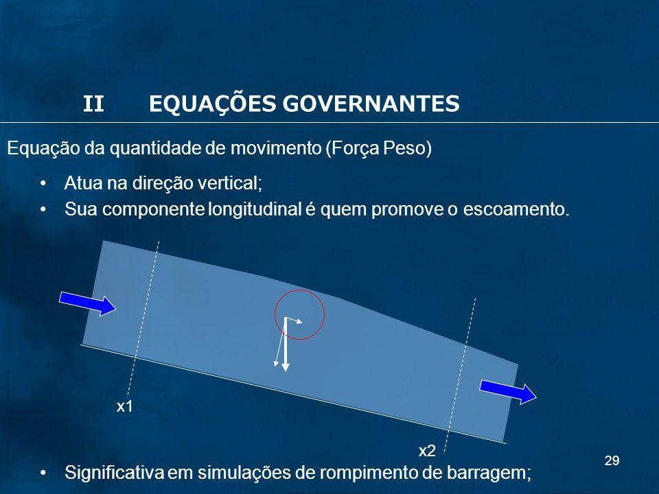 29 Atua na direção vertical; Sua componente longitudinal é quem promove o escoamento.
