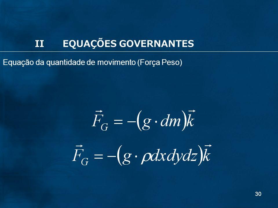 30 IIEQUAÇÕES GOVERNANTES Equação da quantidade de movimento (Força Peso)