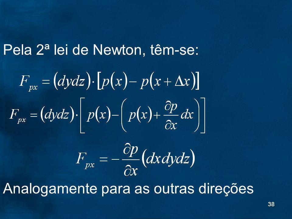 38 Pela 2ª lei de Newton, têm-se: Analogamente para as outras direções