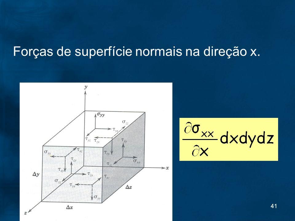41 Forças de superfície normais na direção x.