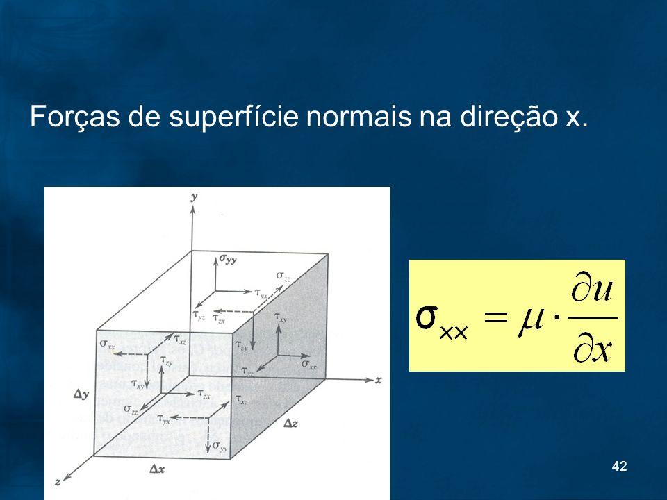 42 Forças de superfície normais na direção x.