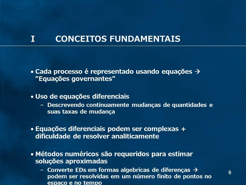 7 Modelo Numérico EQUAÇÕES DIFERENCIAIS MÉTODO NUMÉRICO EQUAÇÕES DE DIFERENÇAS FINITAS MODELO COMPUTACIONA L ESTIMATIVA S DO MODELO ENTRADA PROCESSOS NO SISTEMA