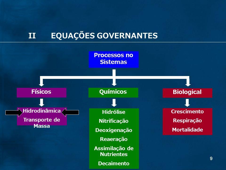 9 IIEQUAÇÕES GOVERNANTES Processos no Sistemas Hidrólise Nitrificação Deoxigenação Reaeração Assimilação de Nutrientes Decaimento Crescimento Respiração Mortalidade Hidrodinâmica Transporte de Massa Químicos Físicos Biological