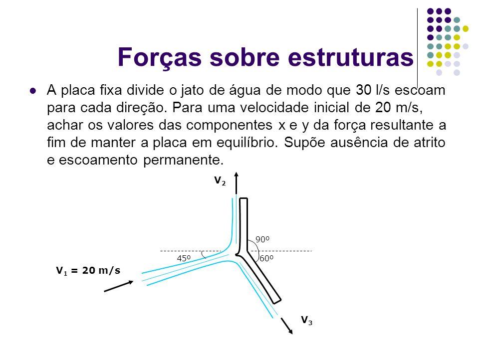 Forças sobre estruturas A placa fixa divide o jato de água de modo que 30 l/s escoam para cada direção. Para uma velocidade inicial de 20 m/s, achar o