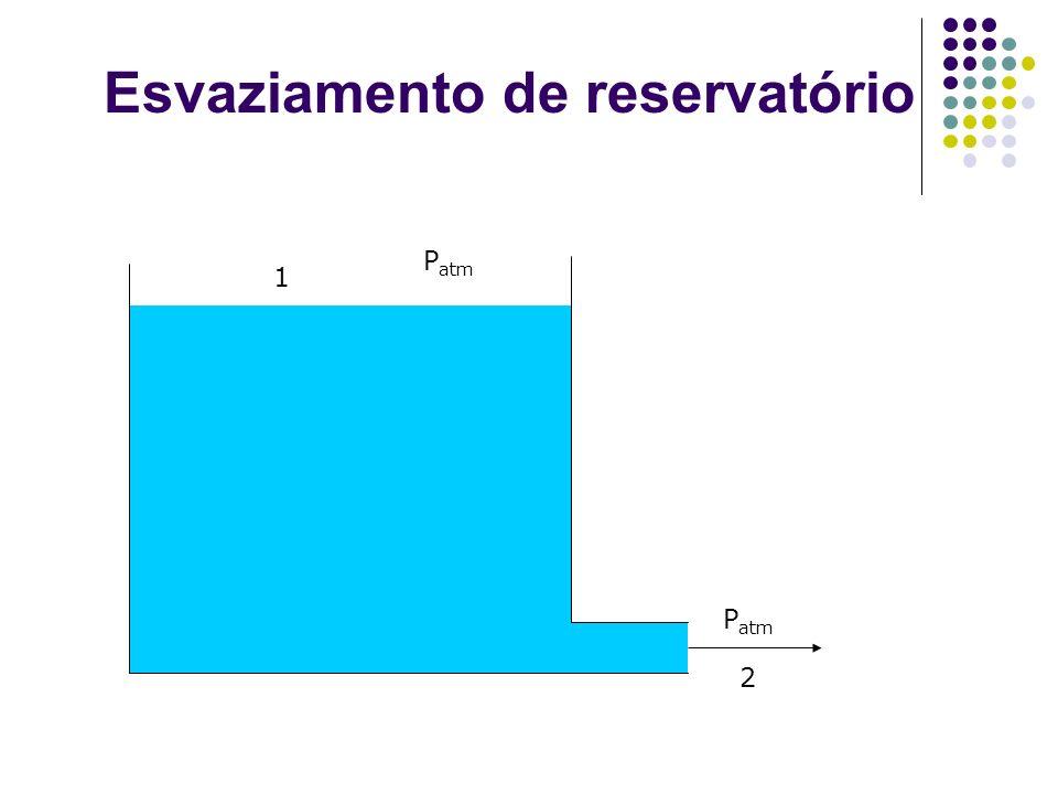 Esvaziamento de reservatório P atm 1 2