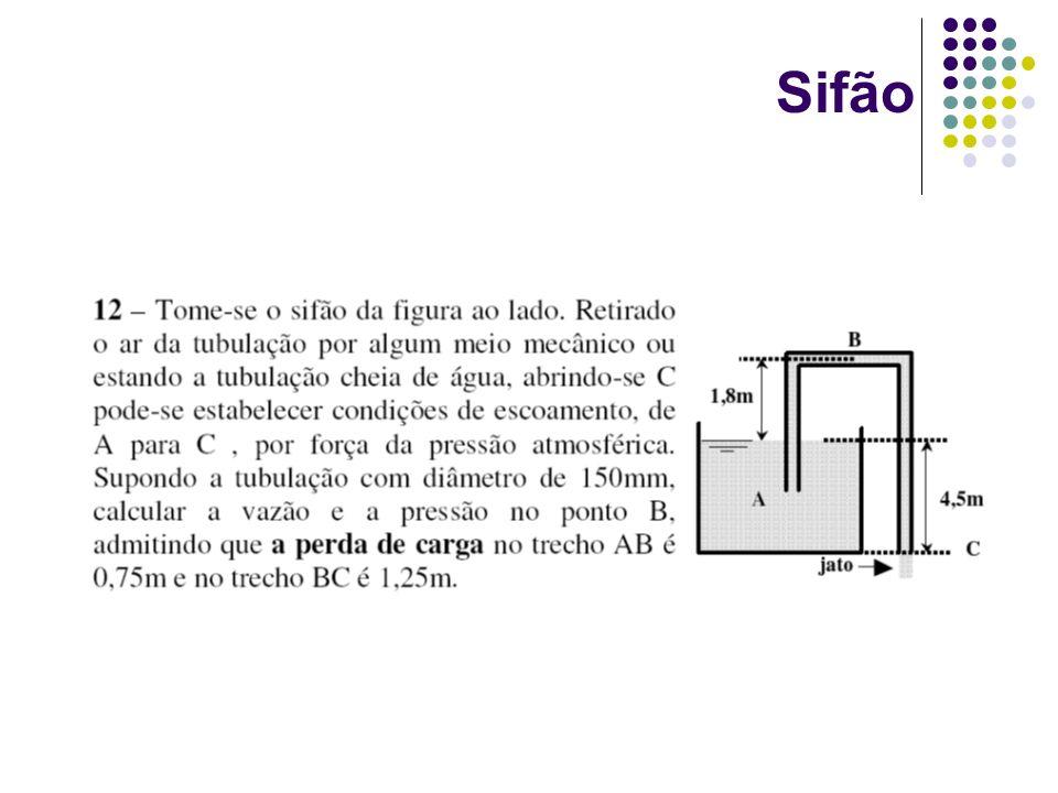 Tubo de Pitot Serve para medir a velocidade pontual do escoamento; A queda do vôo AirFrance 447 pode estar relacionada a erro de medição de velocidade pelo tubo de Pitot.