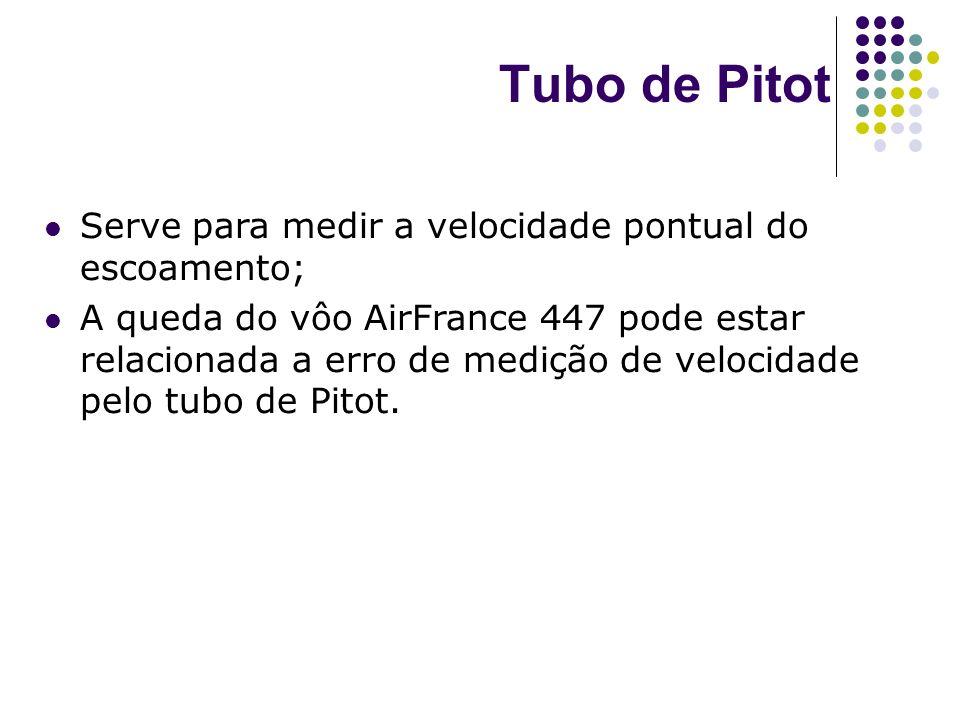 Tubo de Pitot Serve para medir a velocidade pontual do escoamento; A queda do vôo AirFrance 447 pode estar relacionada a erro de medição de velocidade
