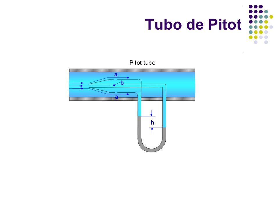Tubo de Venturi Provoca uma redução de pressão no fluido devido a um estrangulamento da seção transversal; Pode acontecer o fenômeno da cavitação.