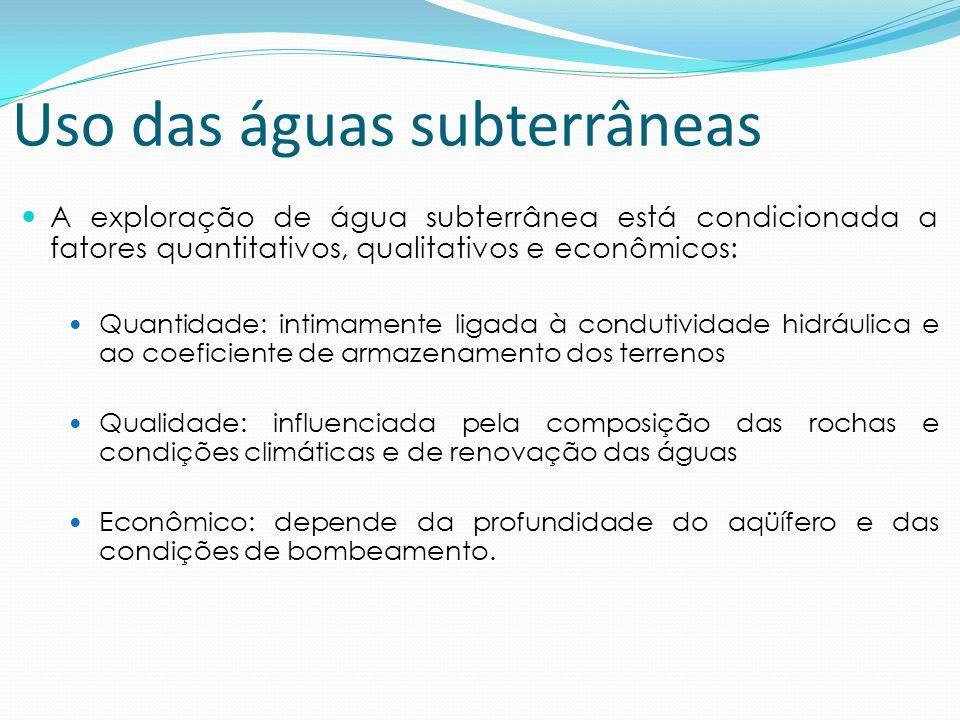 Uso das águas subterrâneas A exploração de água subterrânea está condicionada a fatores quantitativos, qualitativos e econômicos: Quantidade: intimame
