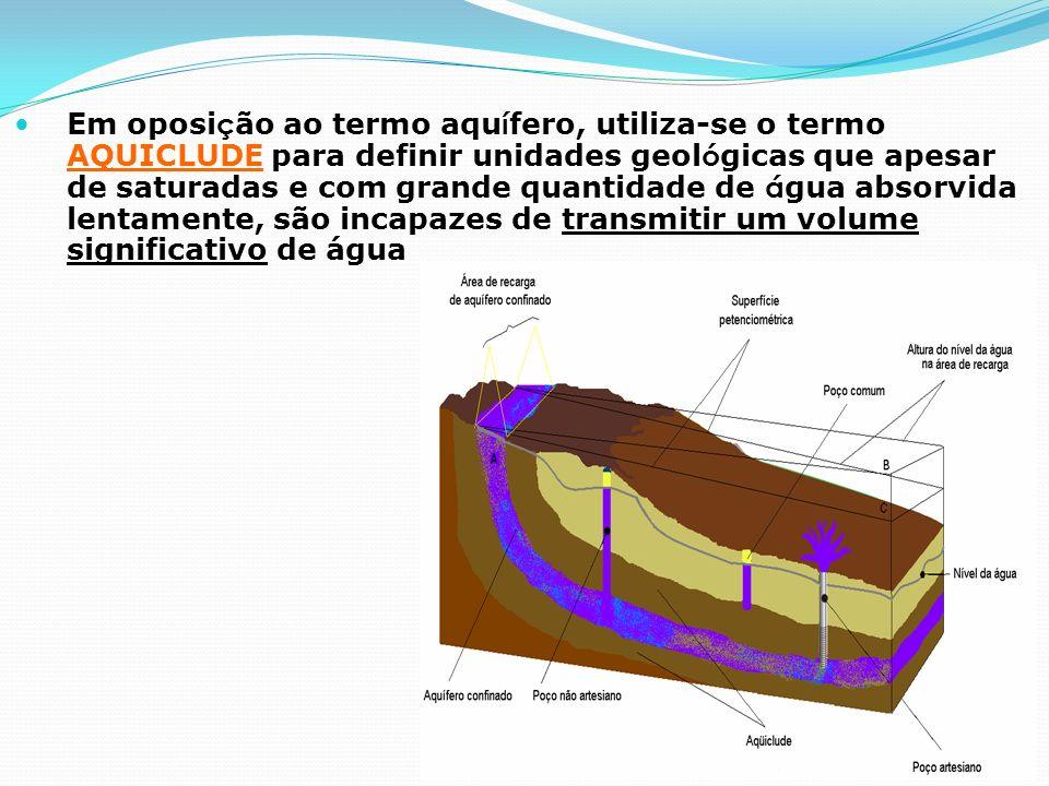 Em oposi ç ão ao termo aqu í fero, utiliza-se o termo AQUICLUDE para definir unidades geol ó gicas que apesar de saturadas e com grande quantidade de
