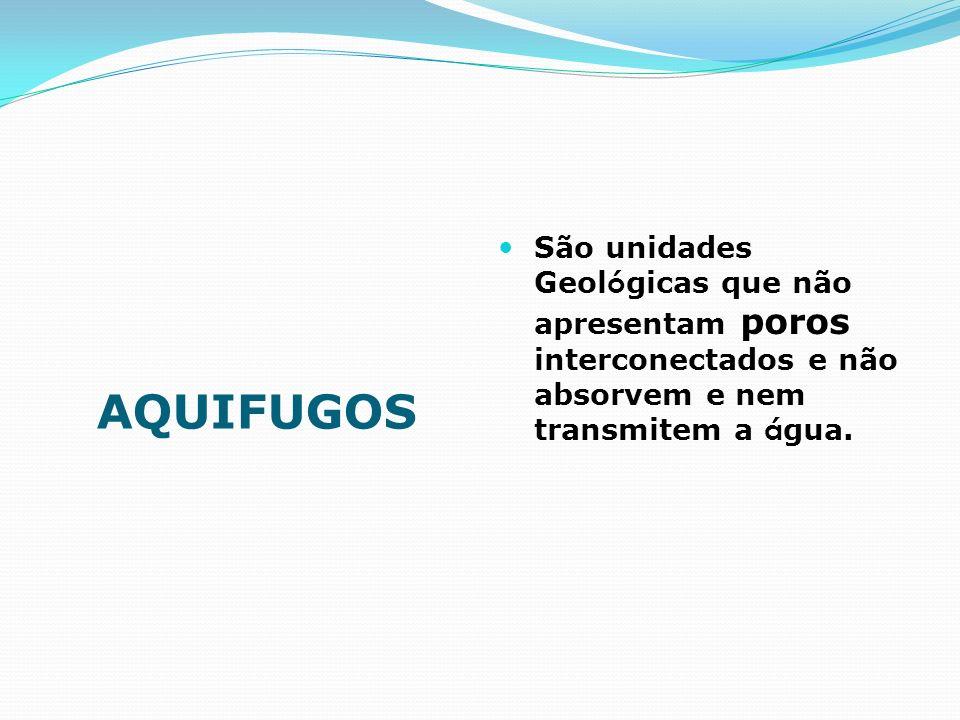 AQUIFUGOS São unidades Geol ó gicas que não apresentam poros interconectados e não absorvem e nem transmitem a á gua.