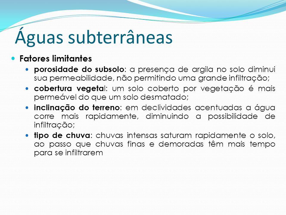 Águas subterrâneas Fatores limitantes porosidade do subsolo : a presença de argila no solo diminui sua permeabilidade, não permitindo uma grande infil