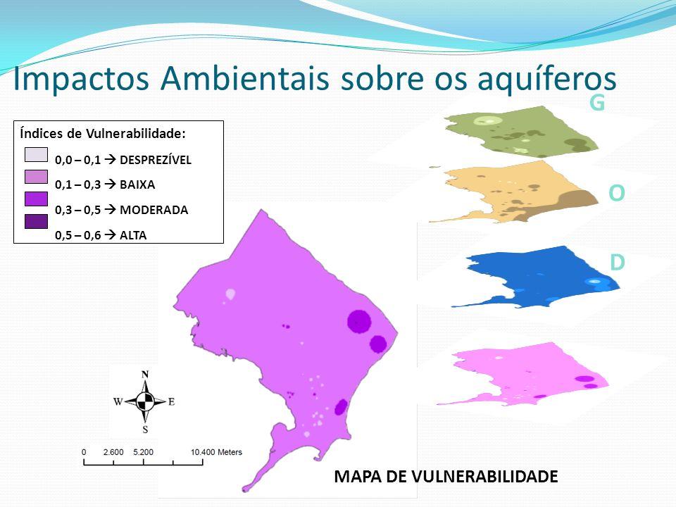 Índices de Vulnerabilidade: 0,0 – 0,1 DESPREZÍVEL 0,1 – 0,3 BAIXA 0,3 – 0,5 MODERADA 0,5 – 0,6 ALTA G D O MAPA DE VULNERABILIDADE Impactos Ambientais