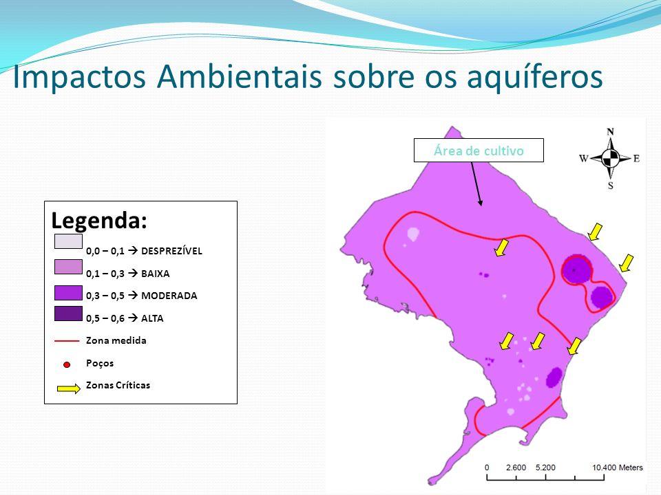 Área de cultivo Legenda: 0,0 – 0,1 DESPREZÍVEL 0,1 – 0,3 BAIXA 0,3 – 0,5 MODERADA 0,5 – 0,6 ALTA Zona medida Poços Zonas Críticas Impactos Ambientais