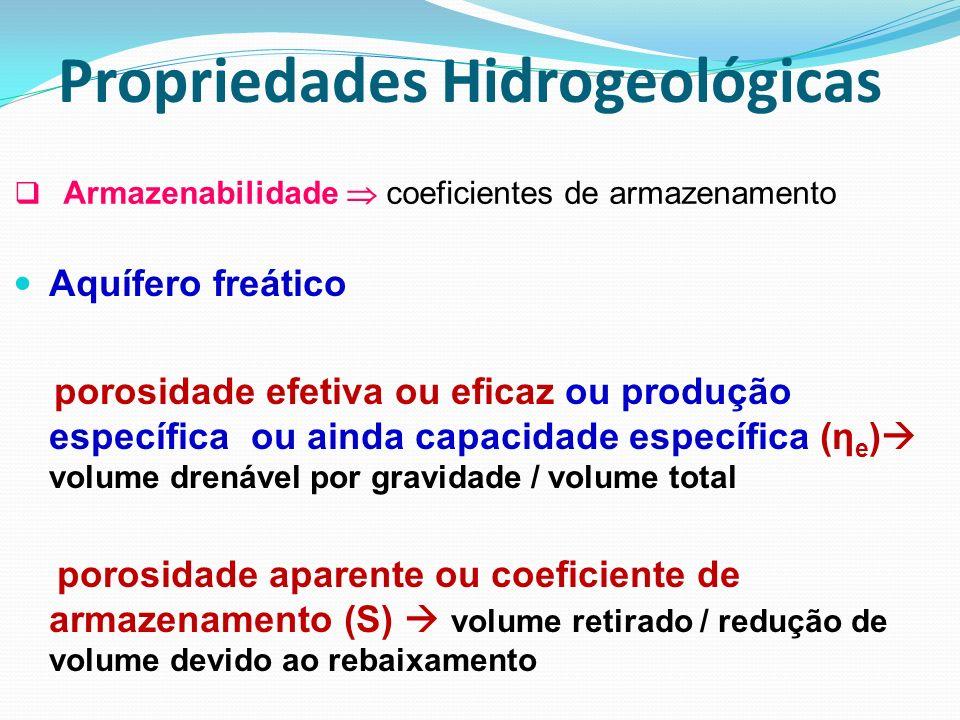 Armazenabilidade coeficientes de armazenamento Aquífero freático porosidade efetiva ou eficaz ou produção específica ou ainda capacidade específica (η