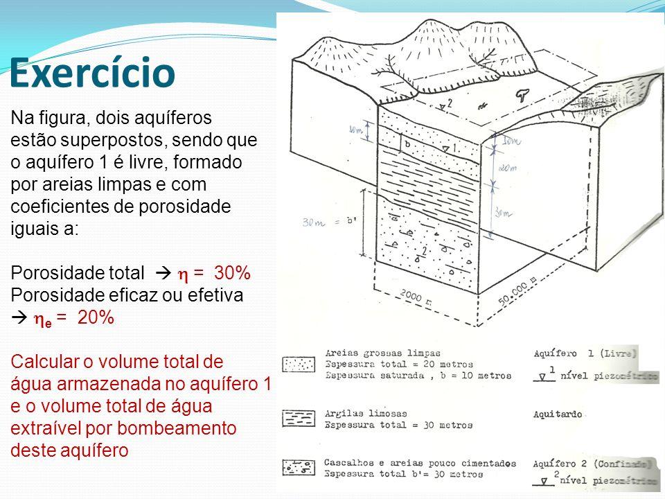 Exercício Na figura, dois aquíferos estão superpostos, sendo que o aquífero 1 é livre, formado por areias limpas e com coeficientes de porosidade igua