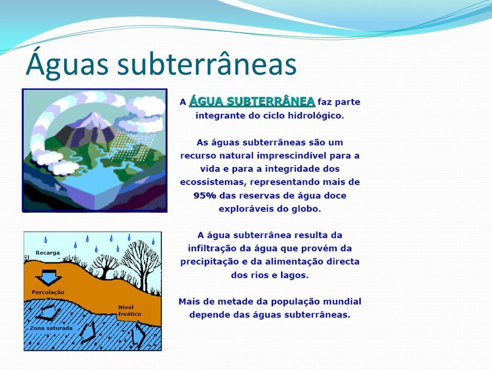 Distribuição de águas ReservatórioVolume (%) Tempo médio de permanência Oceanos944.000 anos Galerias e capas de gelo210 – 1.000 anos Águas subterrâneas4 2 semanas a 10.000 anos Lagos, rios, pântanos e reservatórios artificiais.