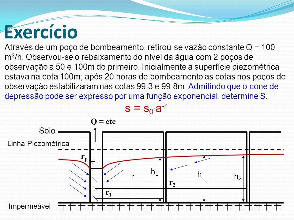 Através de um poço de bombeamento, retirou-se vazão constante Q = 100 m 3 /h. Observou-se o rebaixamento do nível da água com 2 poços de observação a
