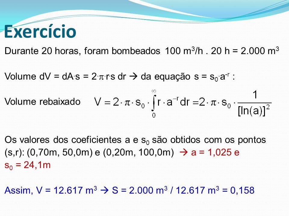 Durante 20 horas, foram bombeados 100 m 3 /h. 20 h = 2.000 m 3 Volume dV = dA. s = 2.. r. s dr da equação s = s 0. a -r : Volume rebaixado Os valores