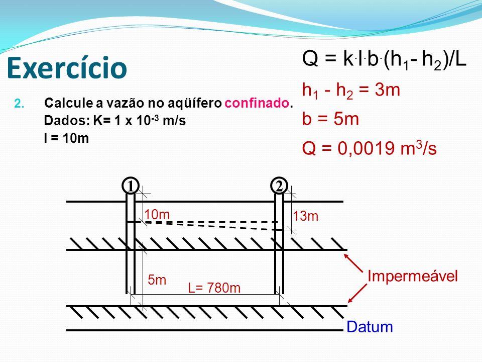 2. Calcule a vazão no aqüífero confinado. Dados: K= 1 x 10 -3 m/s l = 10m Impermeável Datum 12 L= 780m 10m 13m 5m Exercício Q = k. l. b. (h 1 - h 2 )/
