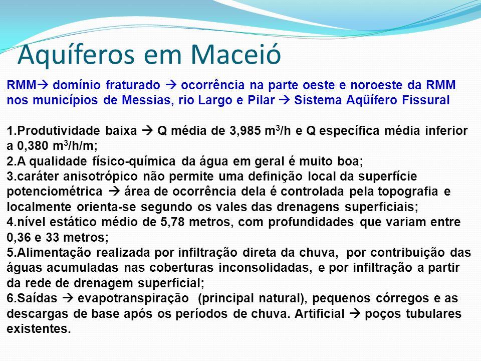 Aquíferos em Maceió RMM domínio fraturado ocorrência na parte oeste e noroeste da RMM nos municípios de Messias, rio Largo e Pilar Sistema Aqüífero Fi
