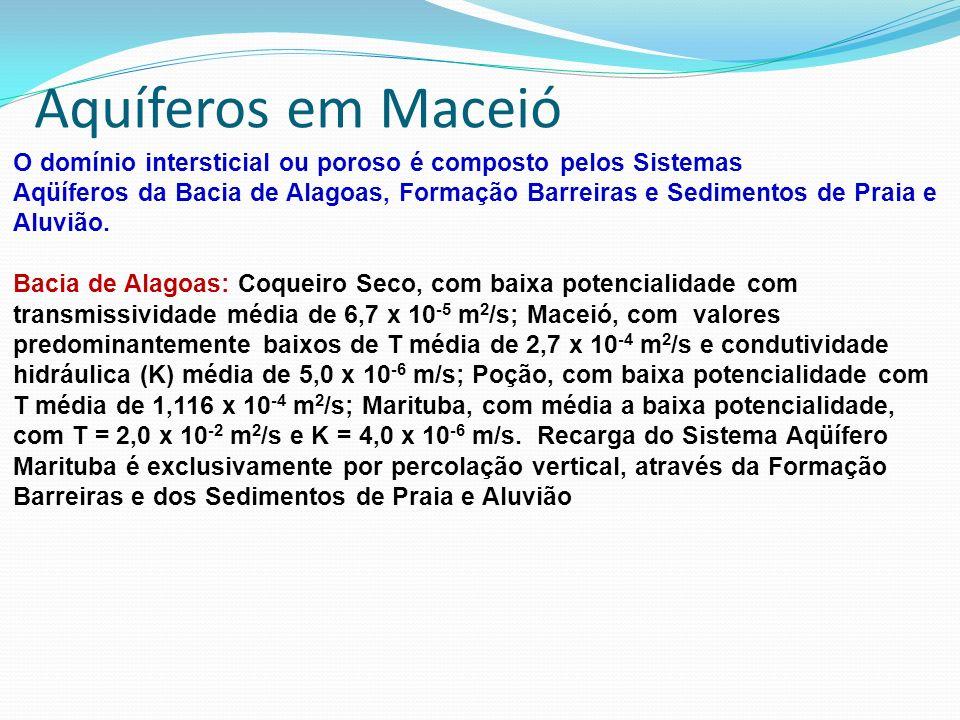 Aquíferos em Maceió O domínio intersticial ou poroso é composto pelos Sistemas Aqüíferos da Bacia de Alagoas, Formação Barreiras e Sedimentos de Praia e Aluvião.