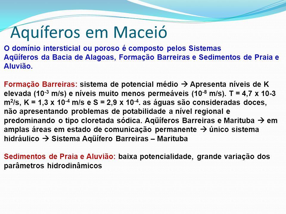 Cavalcante et al (1992) aqüífero Barreiras isolado apresentou apenas 57,4% das transmissividades acima de 36 m 2 /h 18% dos poços testados com transmissividade inferior a 0,36 m 2 /h INTERVALO DE T (m 2 /s) Aqüífero ou Sistema Aqüífero* BARBAR/PIAmtBAR/MURCS < 10 -5 1,60 2,04 0,0 10 -5 – 10 -4 16,40 4,08 8,71100,00 10 -4 – 10 -3 24,60 8,1630,43 0,0 10 -3 – 10 -2 45,9071,4330,43 0,0 > 10 -2 11,5014,2930,43 0,0 Quadro 4.1/1 – Correlação Transmissividade x Aqüífero No trabalho original esse título foi designado apenas como Formações Geológicas; BAR = Barreiras; PIAmt = Piaçabuçu membro Marituba; MUR = Muribeca; CS = Coqueiro Seco Fonte: Plano Diretor Paraíba, Sumaúma e Remédios