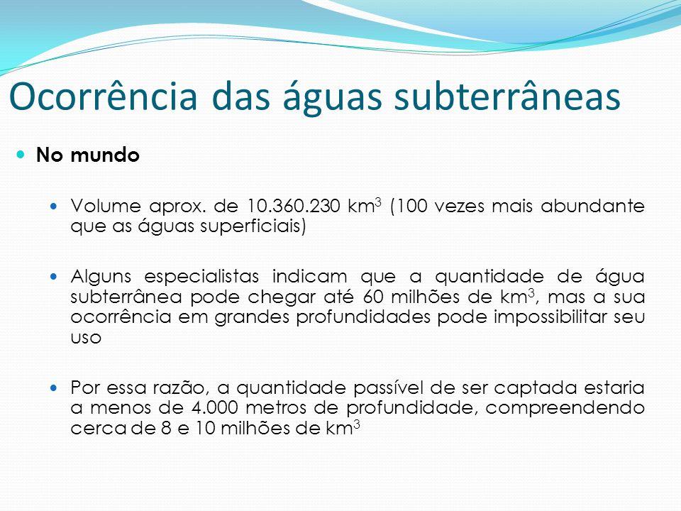 No Brasil as reservas de água subterrânea são estimadas em 112.000 km 3 (112 trilhões de m 3 ) e a contribuição multianual média à descarga dos rios é da ordem de 2.400 km 3 /ano (2 % do volume) Nem todas as formações geológicas possuem características hidrodinâmicas que possibilitem a extração econômica de água subterrânea para atendimento de médias e grandes vazões pontuais As vazões já obtidas por poços variam, no Brasil, desde menos de 1 m 3 /h até mais de 1.000 m 3 /h Ocorrência das águas subterrâneas