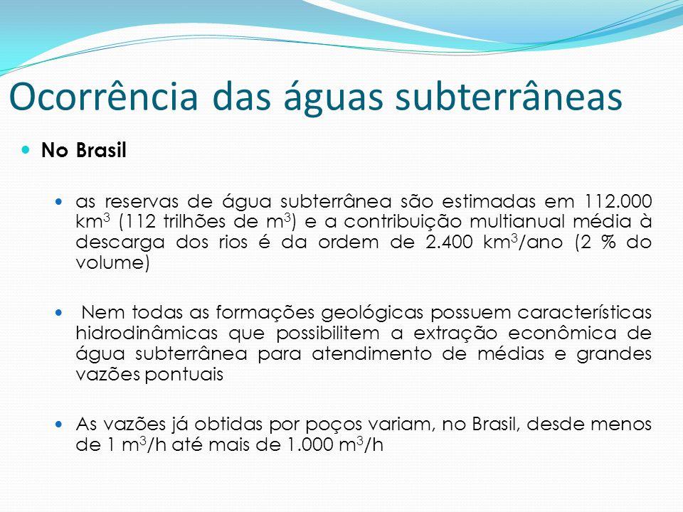No Brasil as reservas de água subterrânea são estimadas em 112.000 km 3 (112 trilhões de m 3 ) e a contribuição multianual média à descarga dos rios é