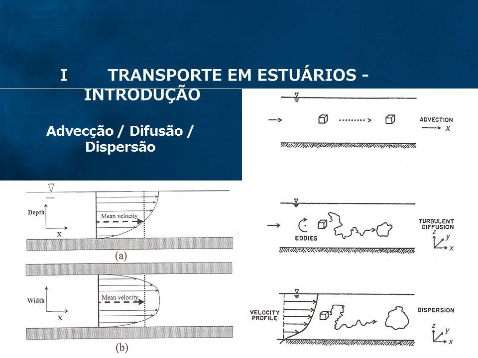 10 Advecção / Difusão / Dispersão ITRANSPORTE EM ESTUÁRIOS - INTRODUÇÃO