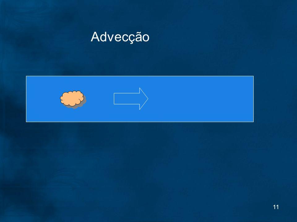 11 Advecção