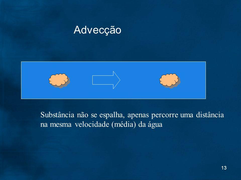 13 Advecção Substância não se espalha, apenas percorre uma distância na mesma velocidade (média) da água