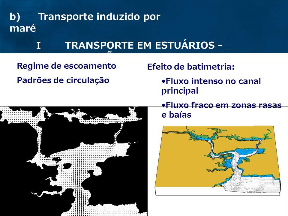 30 b)Transporte induzido por maré Regime de escoamento Padrões de circulação Efeito de batimetria: Fluxo intenso no canal principal Fluxo fraco em zon