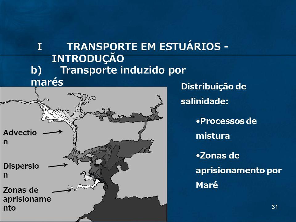 31 b)Transporte induzido por marés Distribuição de salinidade: Processos de mistura Zonas de aprisionamento por Maré Advectio n Dispersio n Zonas de a