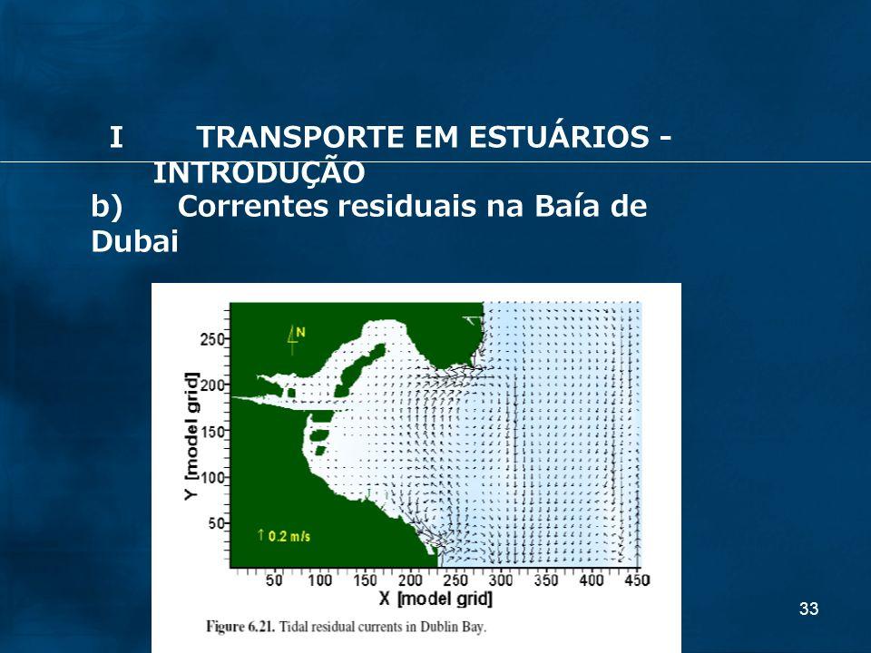 33 b)Correntes residuais na Baía de Dubai ITRANSPORTE EM ESTUÁRIOS - INTRODUÇÃO